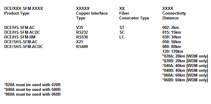 DCE-HS-SFM-SHS-SFMordering-info