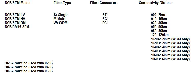 DCE-SFM-ordering-info1